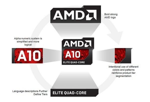 AMD-Logo-Design-Explained